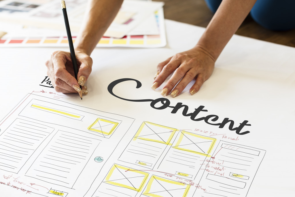 all about content creation